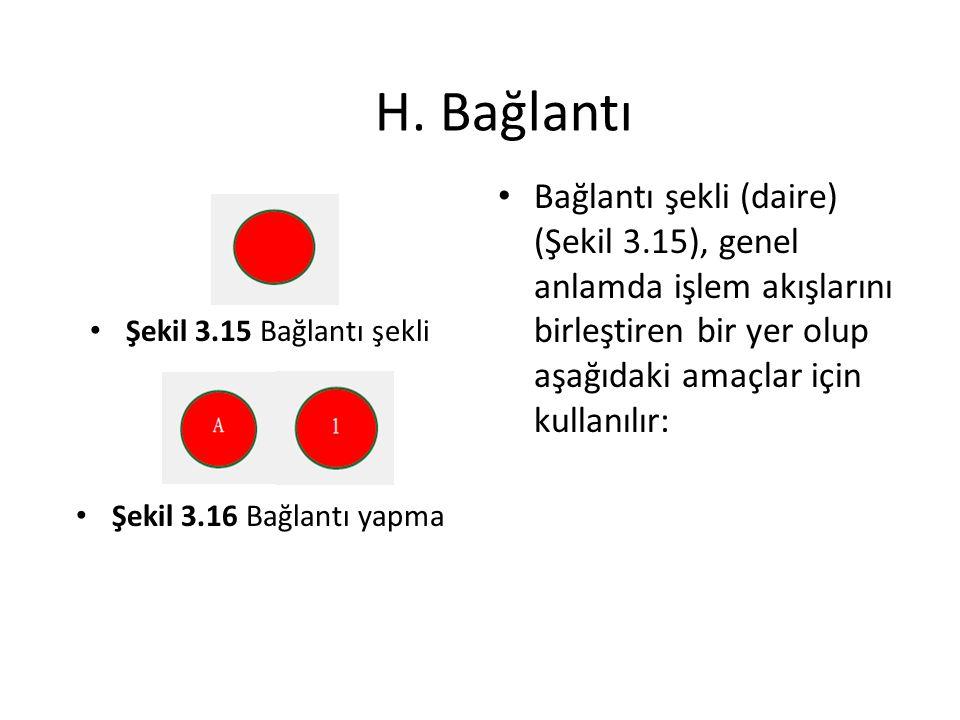 H. Bağlantı Şekil 3.15 Bağlantı şekli. Şekil 3.16 Bağlantı yapma.