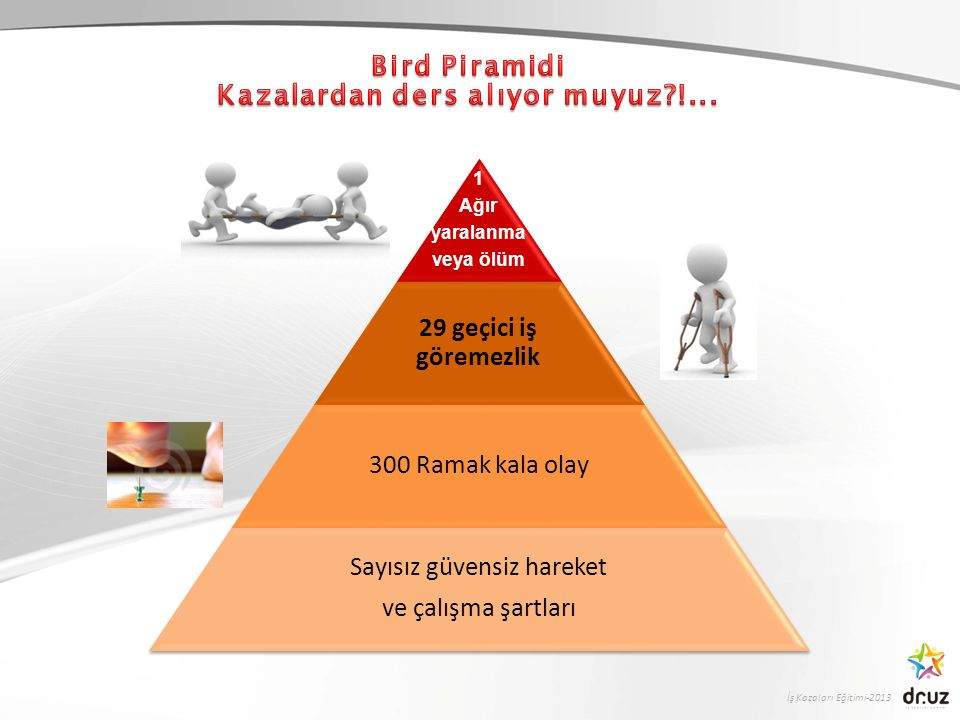 Bird Piramidi Kazalardan ders alıyor muyuz !...