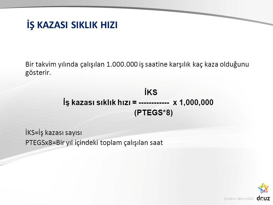 İŞ KAZASI SIKLIK HIZI Bir takvim yılında çalışılan 1.000.000 iş saatine karşılık kaç kaza olduğunu gösterir.