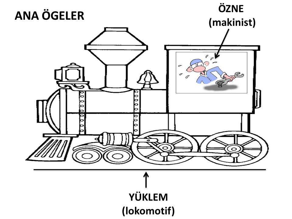 ÖZNE (makinist) ANA ÖGELER YÜKLEM (lokomotif)