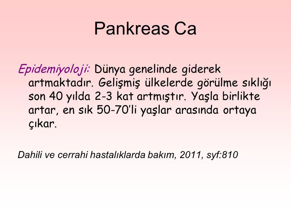 Pankreas Ca