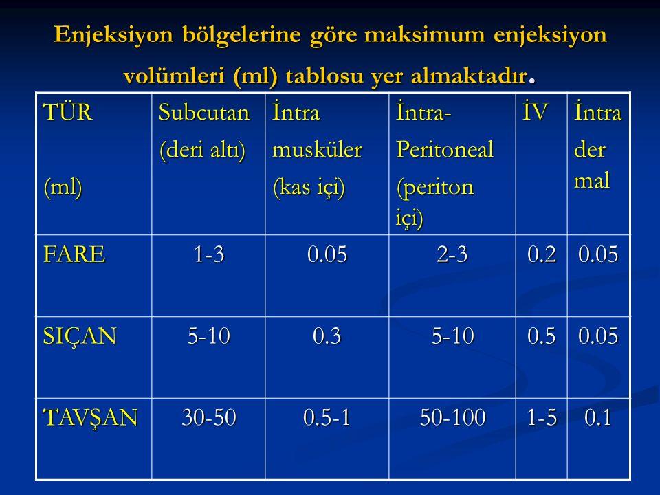 Enjeksiyon bölgelerine göre maksimum enjeksiyon volümleri (ml) tablosu yer almaktadır.