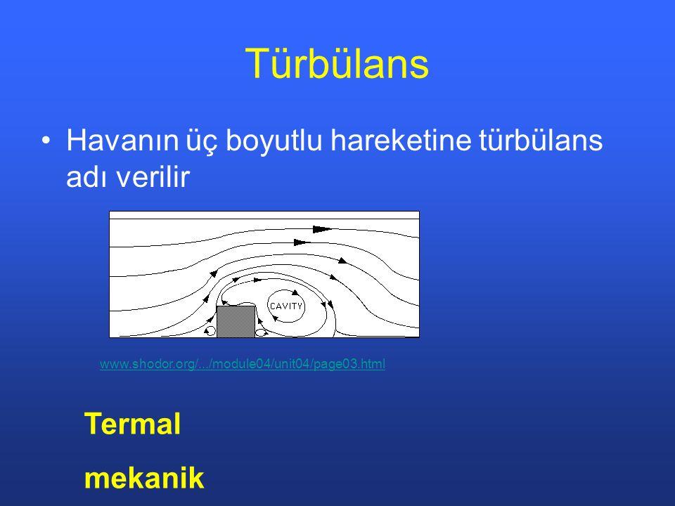Türbülans Havanın üç boyutlu hareketine türbülans adı verilir Termal