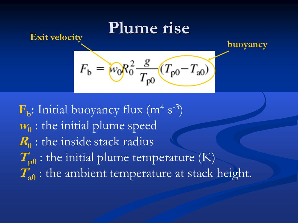 Plume rise Fb: Initial buoyancy flux (m4 s-3)