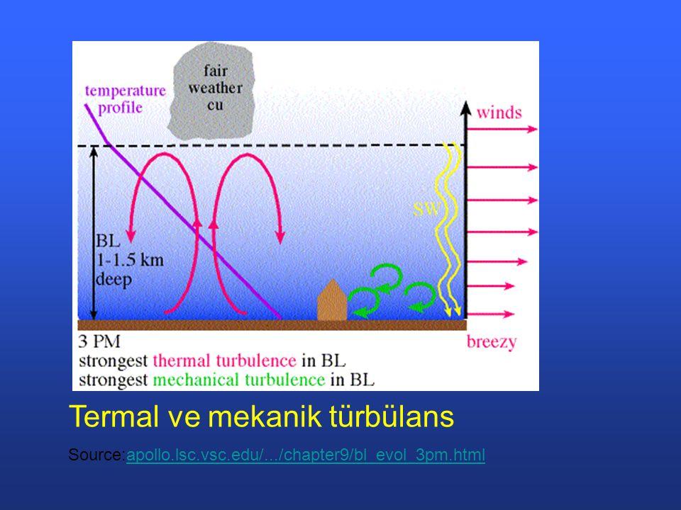 Termal ve mekanik türbülans