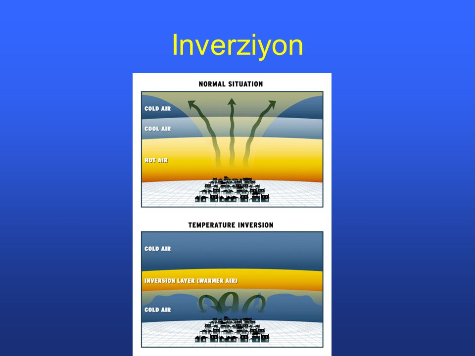 Inverziyon