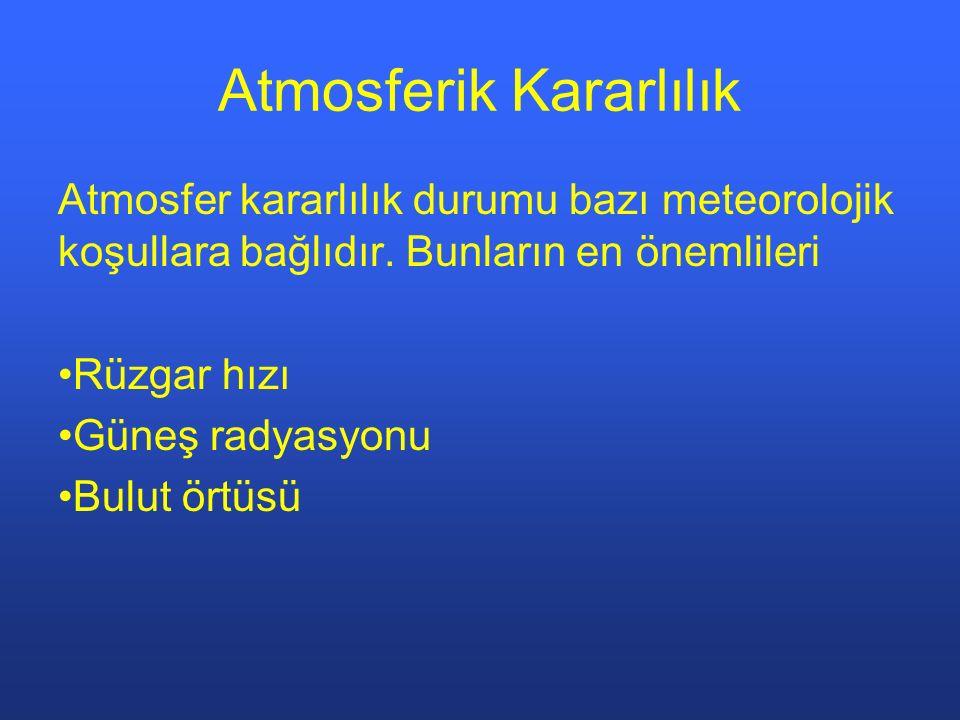 Atmosferik Kararlılık