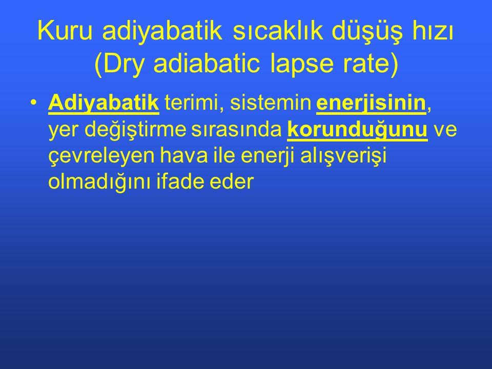 Kuru adiyabatik sıcaklık düşüş hızı (Dry adiabatic lapse rate)