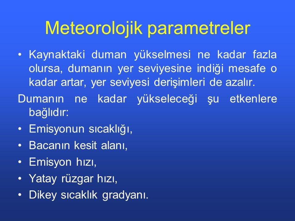 Meteorolojik parametreler