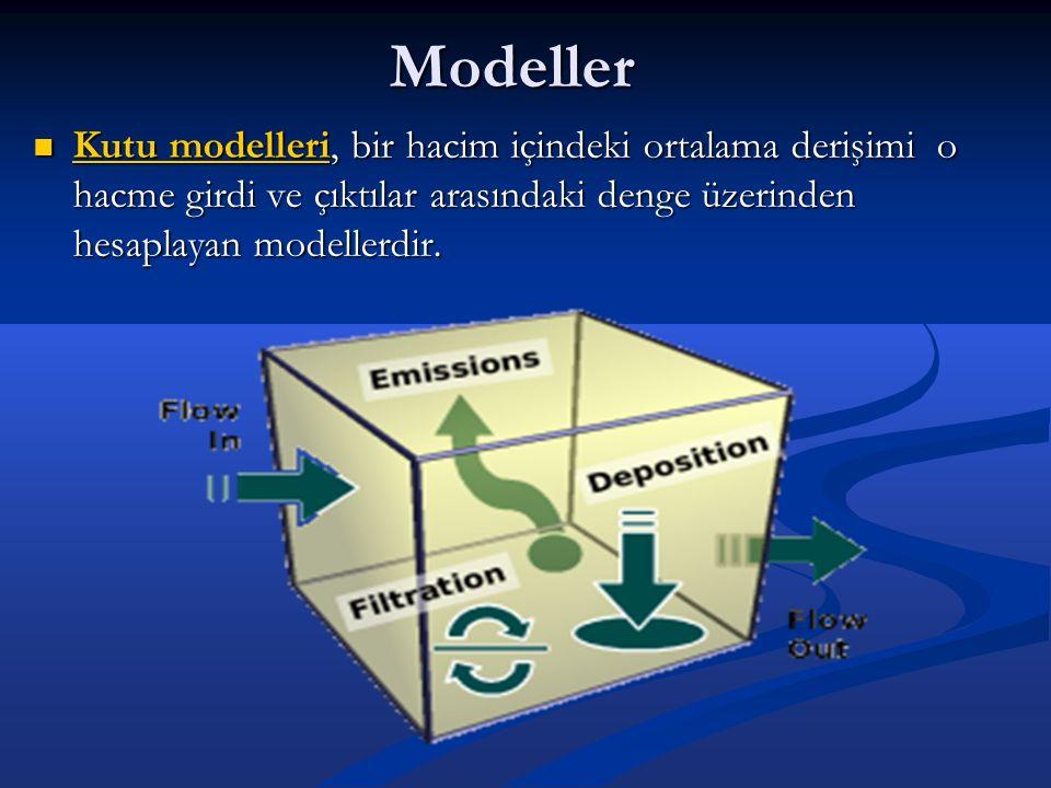 Modeller Kutu modelleri, bir hacim içindeki ortalama derişimi o hacme girdi ve çıktılar arasındaki denge üzerinden hesaplayan modellerdir.