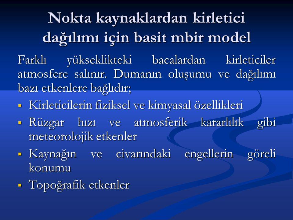 Nokta kaynaklardan kirletici dağılımı için basit mbir model
