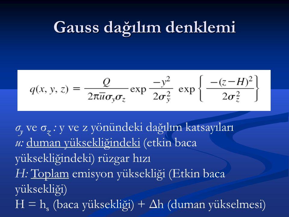 Gauss dağılım denklemi