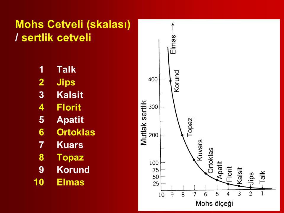 Mohs Cetveli (skalası) / sertlik cetveli