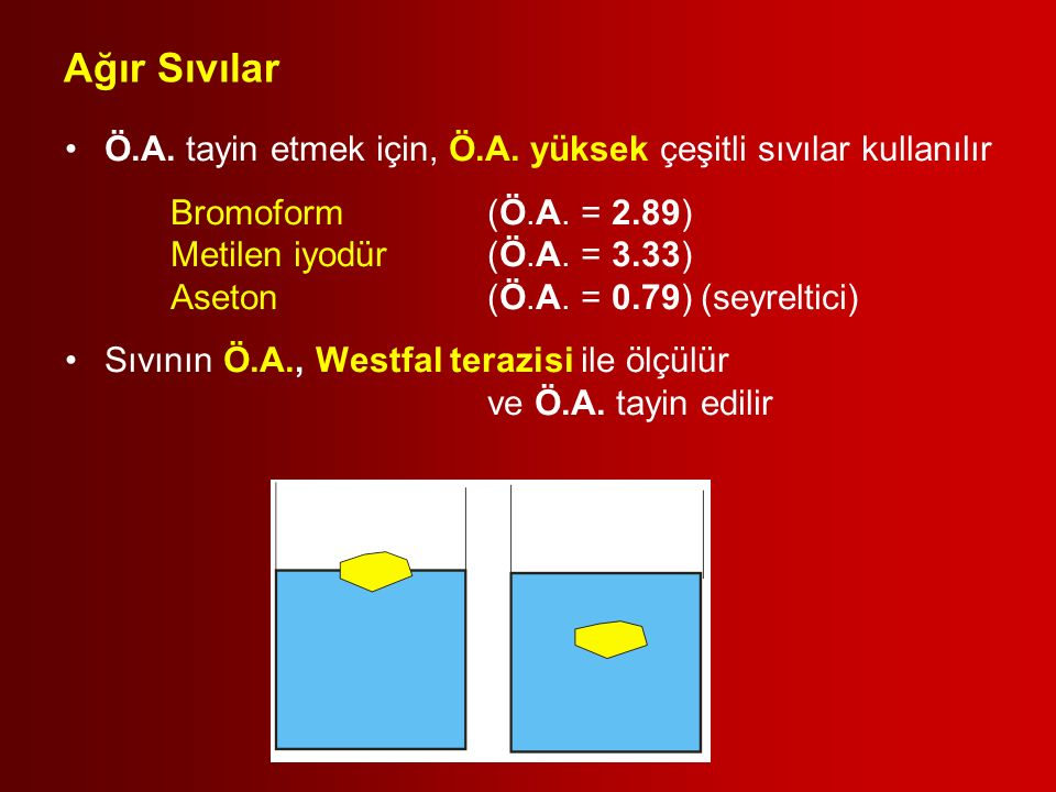 Ağır Sıvılar Ö.A. tayin etmek için, Ö.A. yüksek çeşitli sıvılar kullanılır. Bromoform (Ö.A. = 2.89)