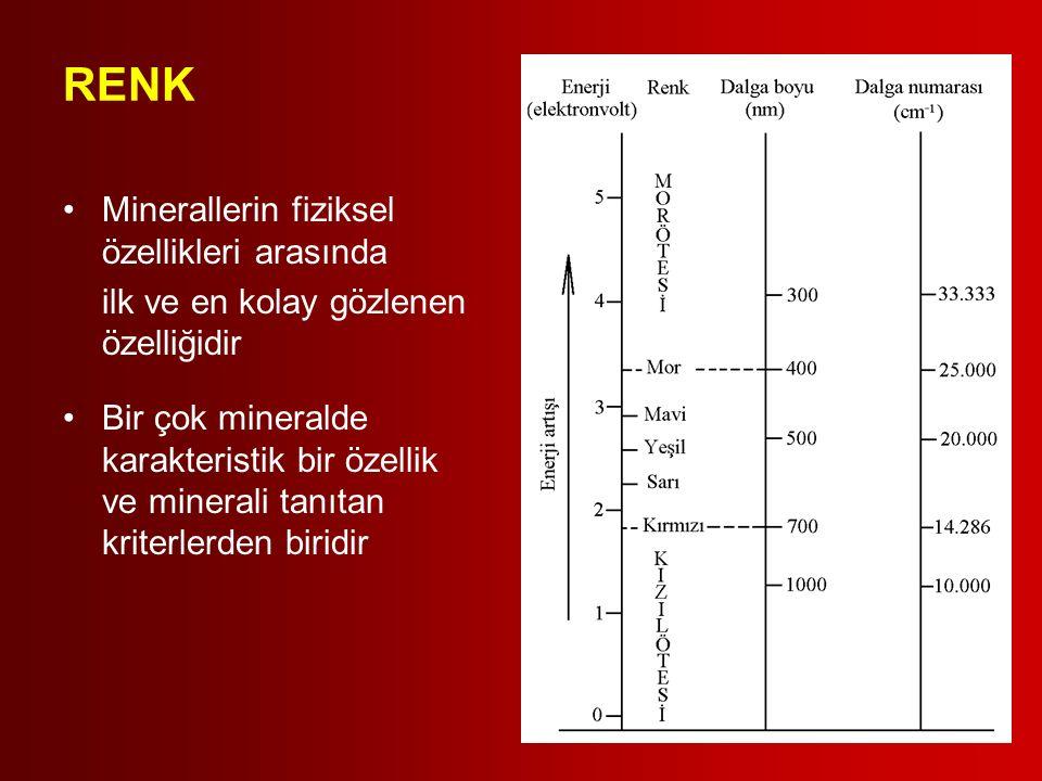 RENK Minerallerin fiziksel özellikleri arasında