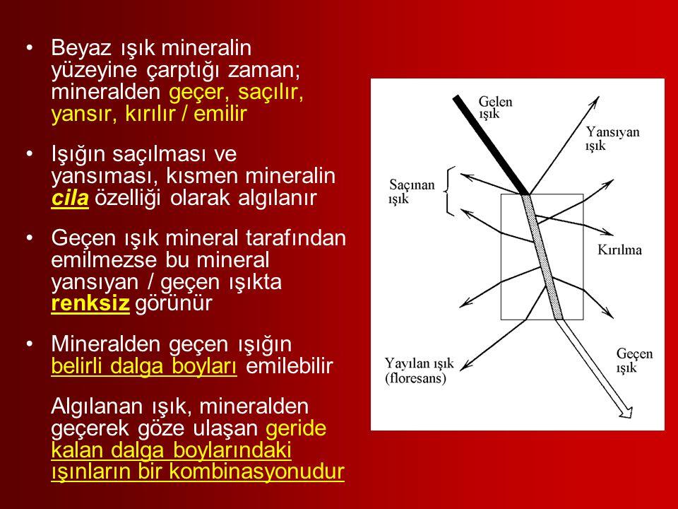 Beyaz ışık mineralin yüzeyine çarptığı zaman; mineralden geçer, saçılır, yansır, kırılır / emilir