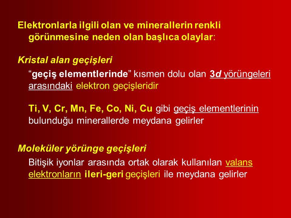 Elektronlarla ilgili olan ve minerallerin renkli görünmesine neden olan başlıca olaylar: