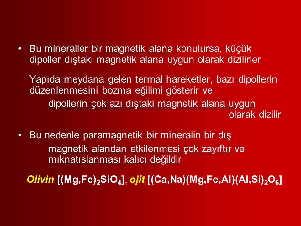 Bu mineraller bir magnetik alana konulursa, küçük dipoller dıştaki magnetik alana uygun olarak dizilirler