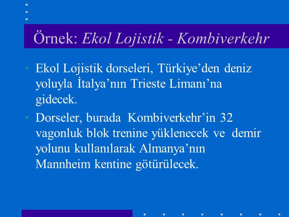 Örnek: Ekol Lojistik - Kombiverkehr