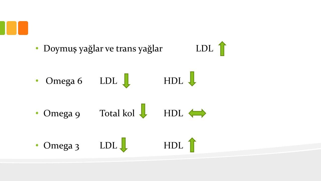 Doymuş yağlar ve trans yağlar LDL