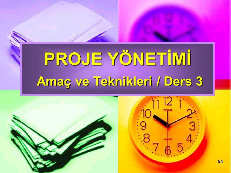 PROJE YÖNETİMİ Amaç ve Teknikleri / Ders 3