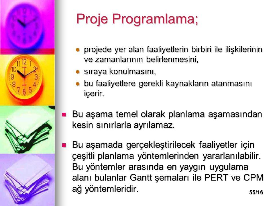 Proje Programlama; projede yer alan faaliyetlerin birbiri ile ilişkilerinin ve zamanlarının belirlenmesini,