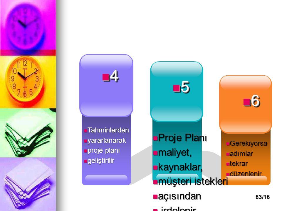4 5 6 Proje Planı maliyet, kaynaklar, müşteri istekleri açısından