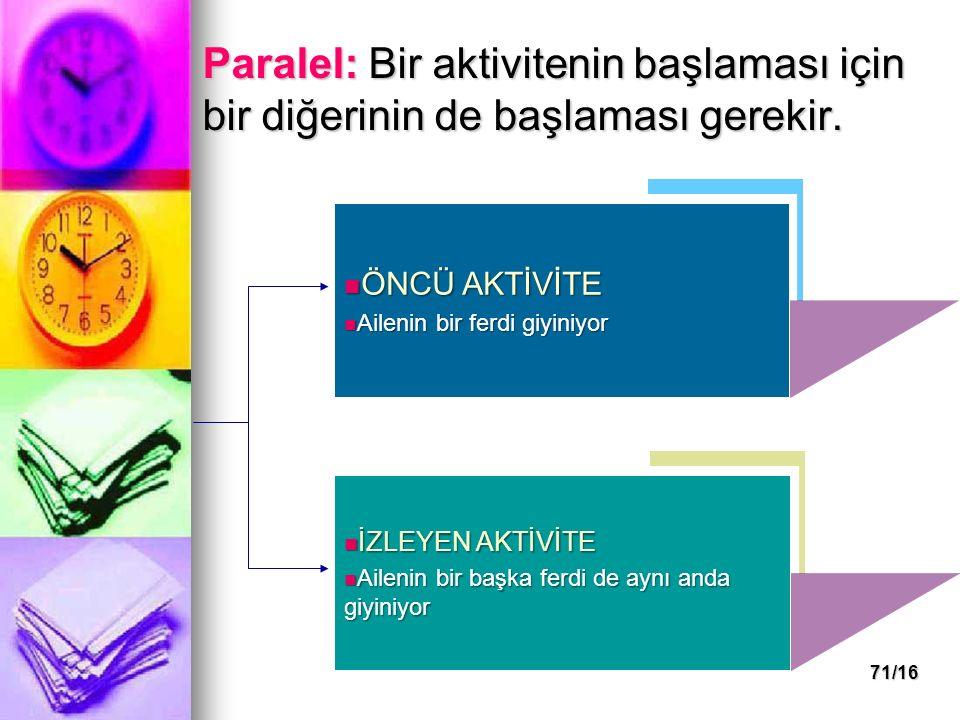 Paralel: Bir aktivitenin başlaması için bir diğerinin de başlaması gerekir.