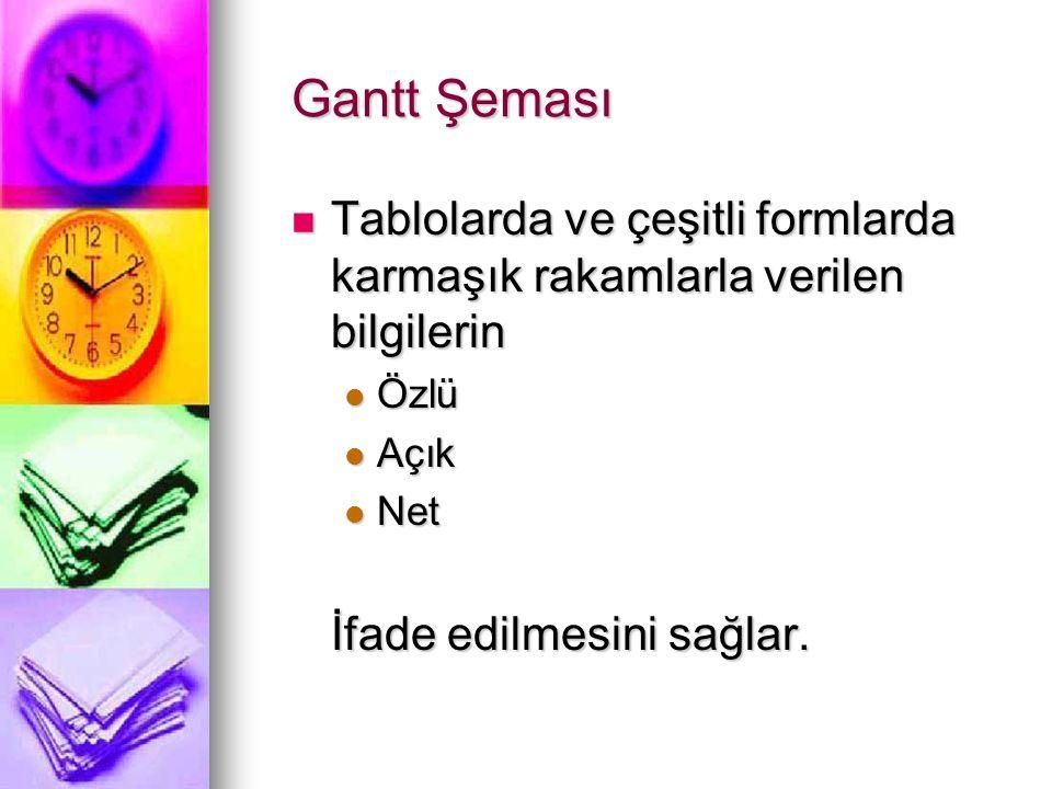 Gantt Şeması Tablolarda ve çeşitli formlarda karmaşık rakamlarla verilen bilgilerin. Özlü. Açık. Net.