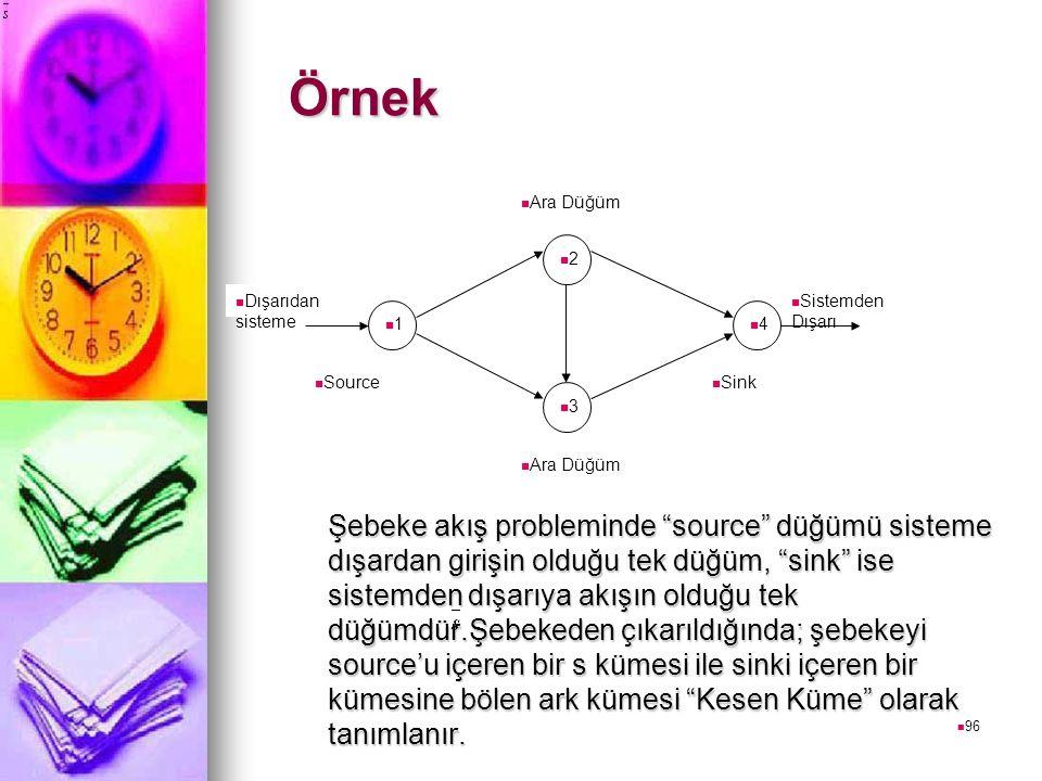Örnek 1. 2. 3. 4. Dışarıdan sisteme. Sistemden Dışarı. Ara Düğüm. Source. Sink.