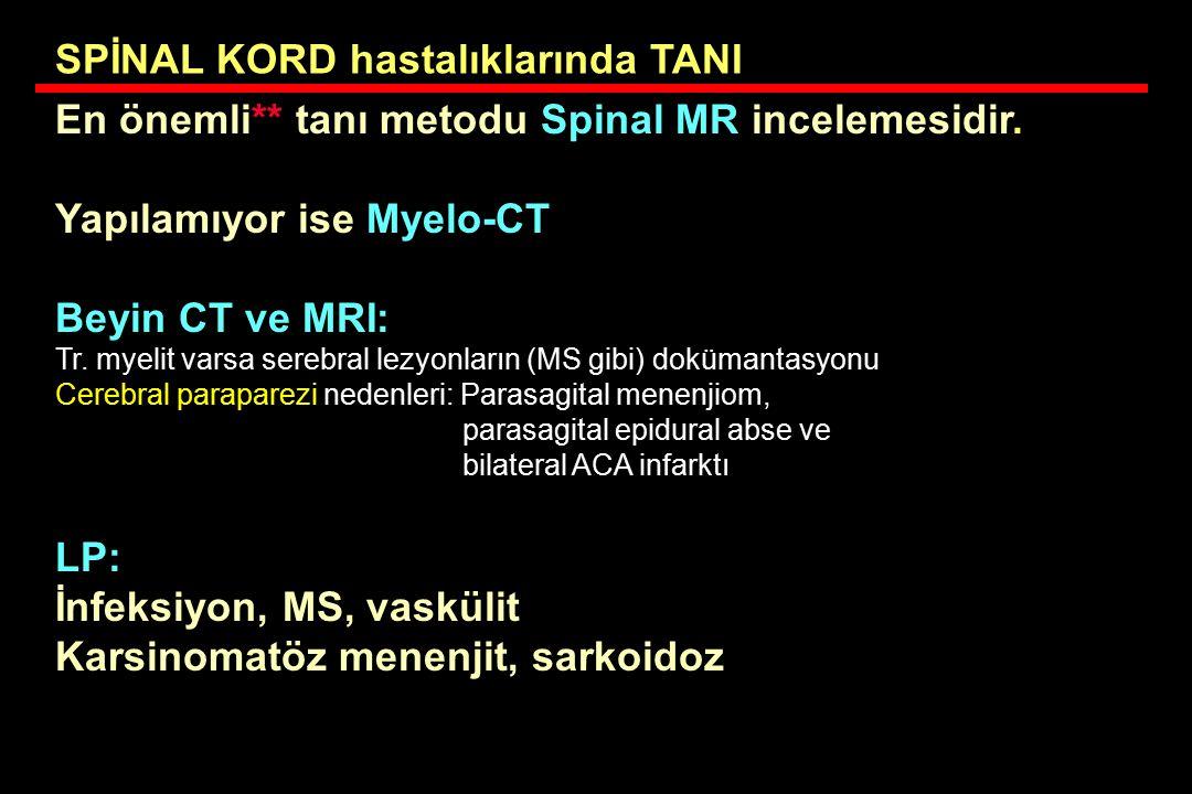 SPİNAL KORD hastalıklarında TANI