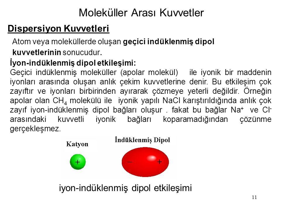 Moleküller Arası Kuvvetler