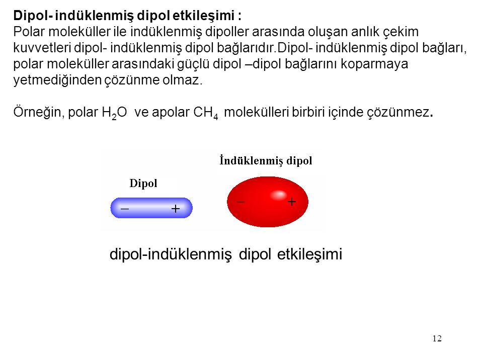 dipol-indüklenmiş dipol etkileşimi