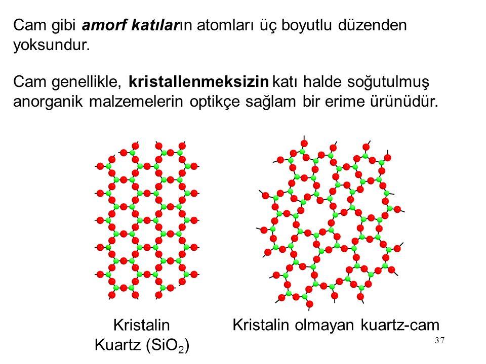 Kristalin olmayan kuartz-cam