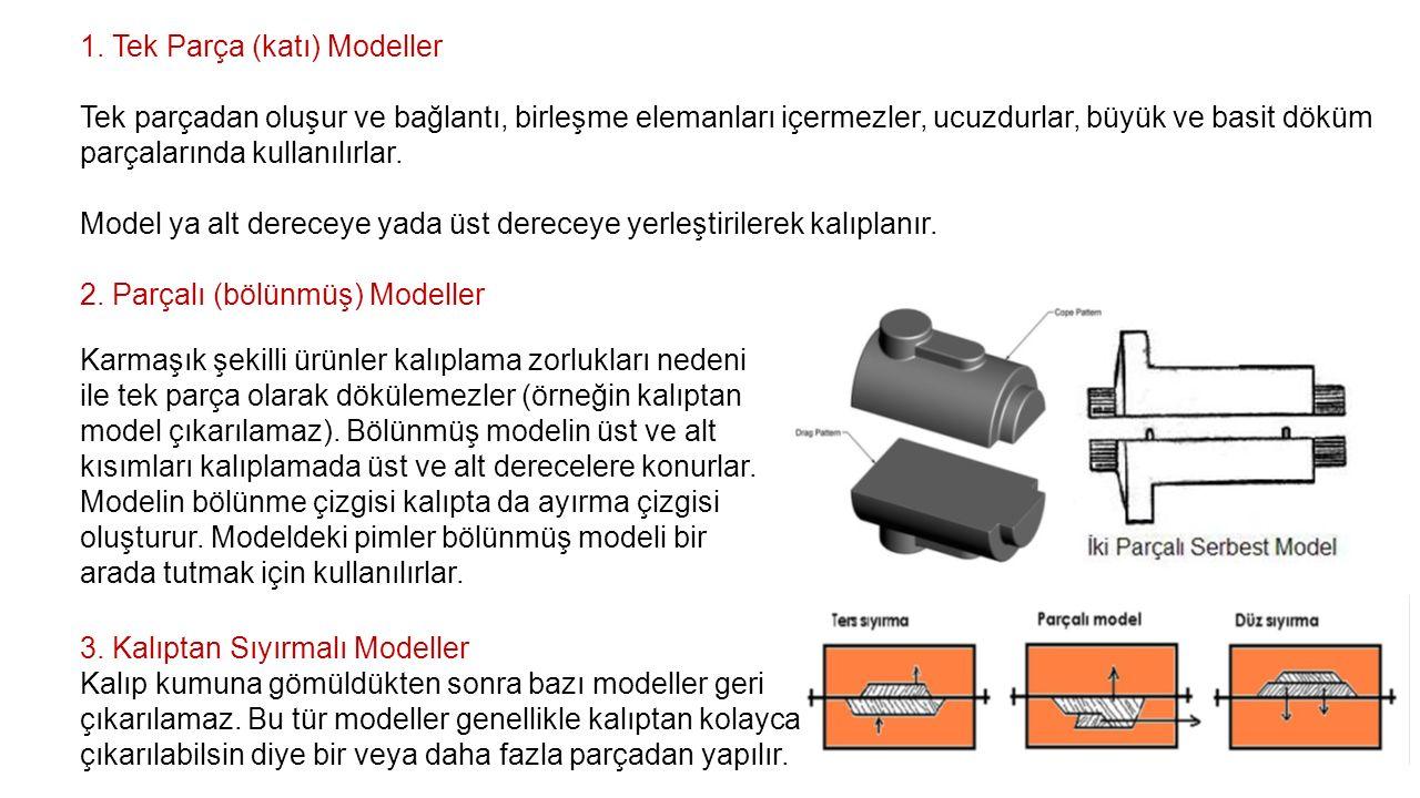 1. Tek Parça (katı) Modeller