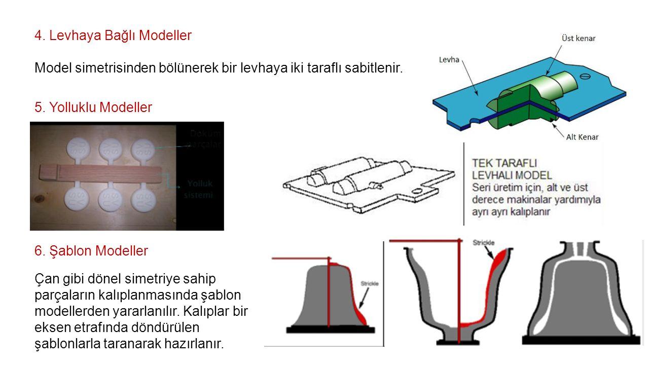 4. Levhaya Bağlı Modeller