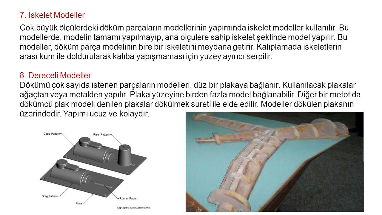 7. İskelet Modeller