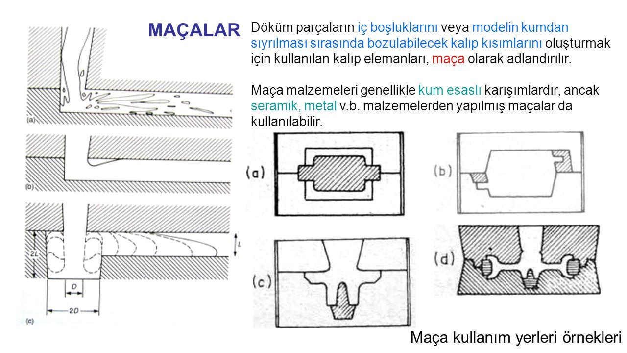 MAÇALAR Maça kullanım yerleri örnekleri
