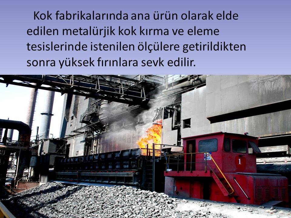 Kok fabrikalarında ana ürün olarak elde edilen metalürjik kok kırma ve eleme tesislerinde istenilen ölçülere getirildikten sonra yüksek fırınlara sevk edilir.