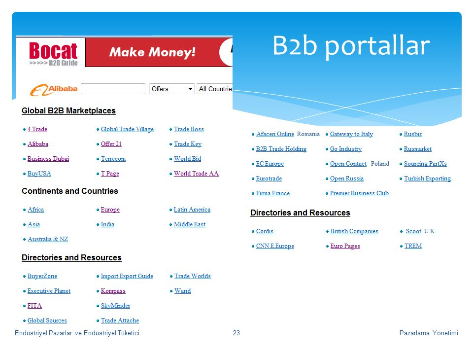 B2b portallar Endüstriyel Pazarlar ve Endüstriyel Tüketici