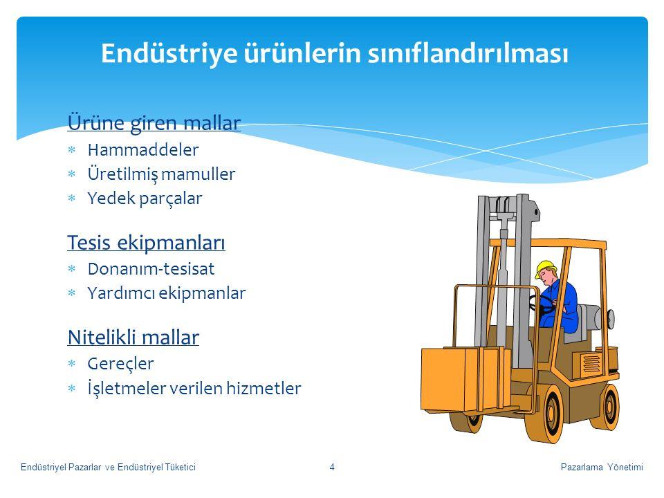 Endüstriye ürünlerin sınıflandırılması