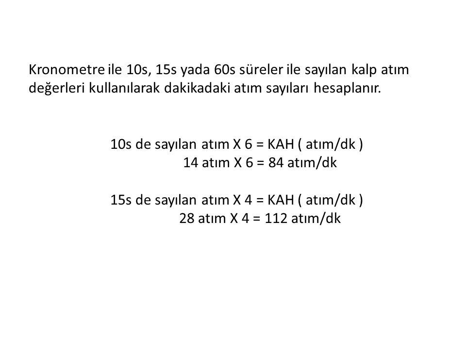 10s de sayılan atım X 6 = KAH ( atım/dk ) 14 atım X 6 = 84 atım/dk