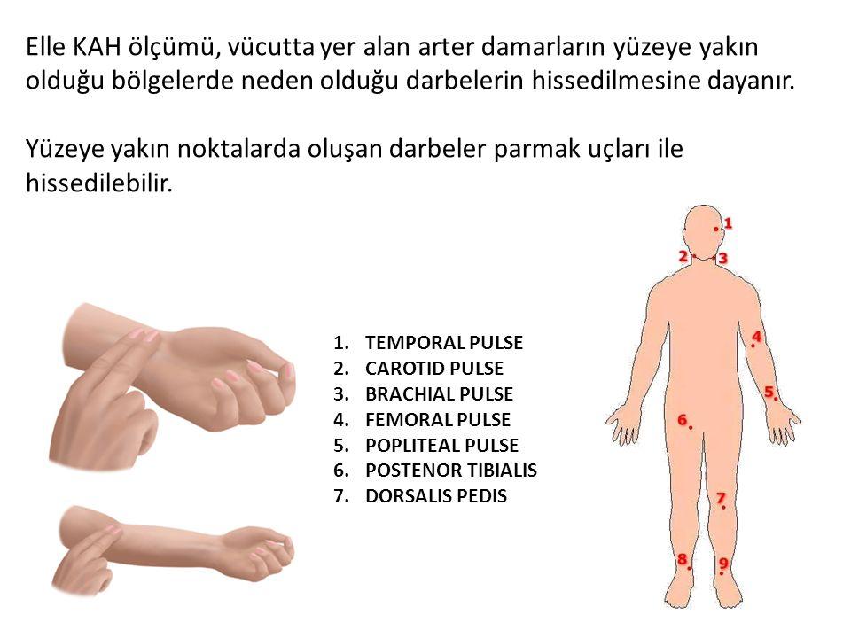 Elle KAH ölçümü, vücutta yer alan arter damarların yüzeye yakın olduğu bölgelerde neden olduğu darbelerin hissedilmesine dayanır.