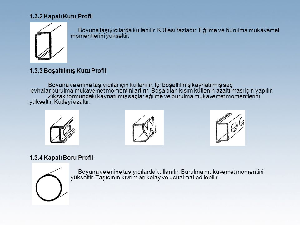 1.3.2 Kapalı Kutu Profil