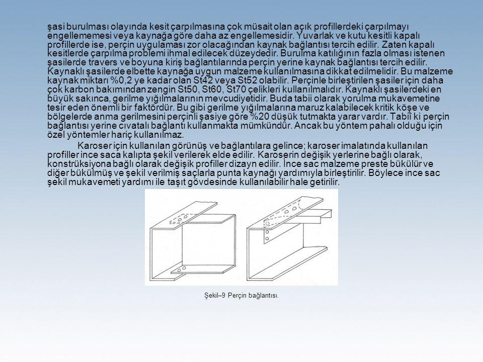 Şekil–9 Perçin bağlantısı.