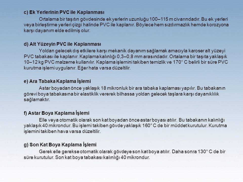 c) Ek Yerlerinin PVC ile Kaplanması