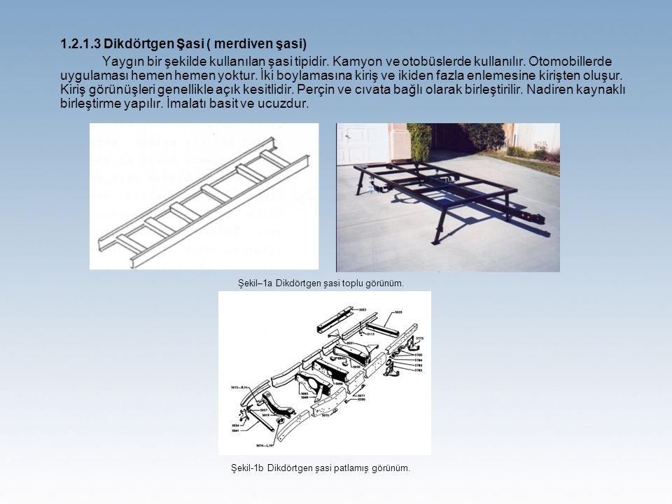 1.2.1.3 Dikdörtgen Şasi ( merdiven şasi)