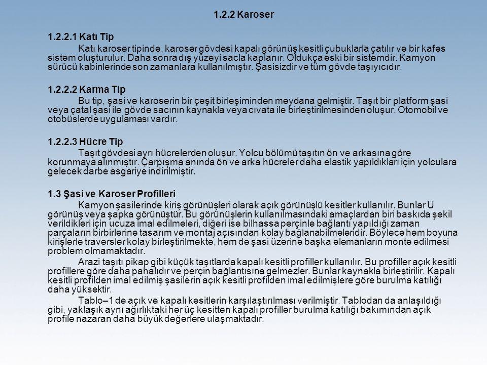 1.2.2 Karoser 1.2.2.1 Katı Tip.