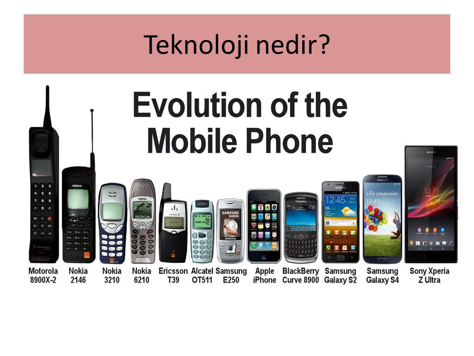 essay english mobile phones Mobile phone is one of the phenomenal inventions of this age however, nothing is perfect let's find out 4 advantages & disadvantages of mobile phones.