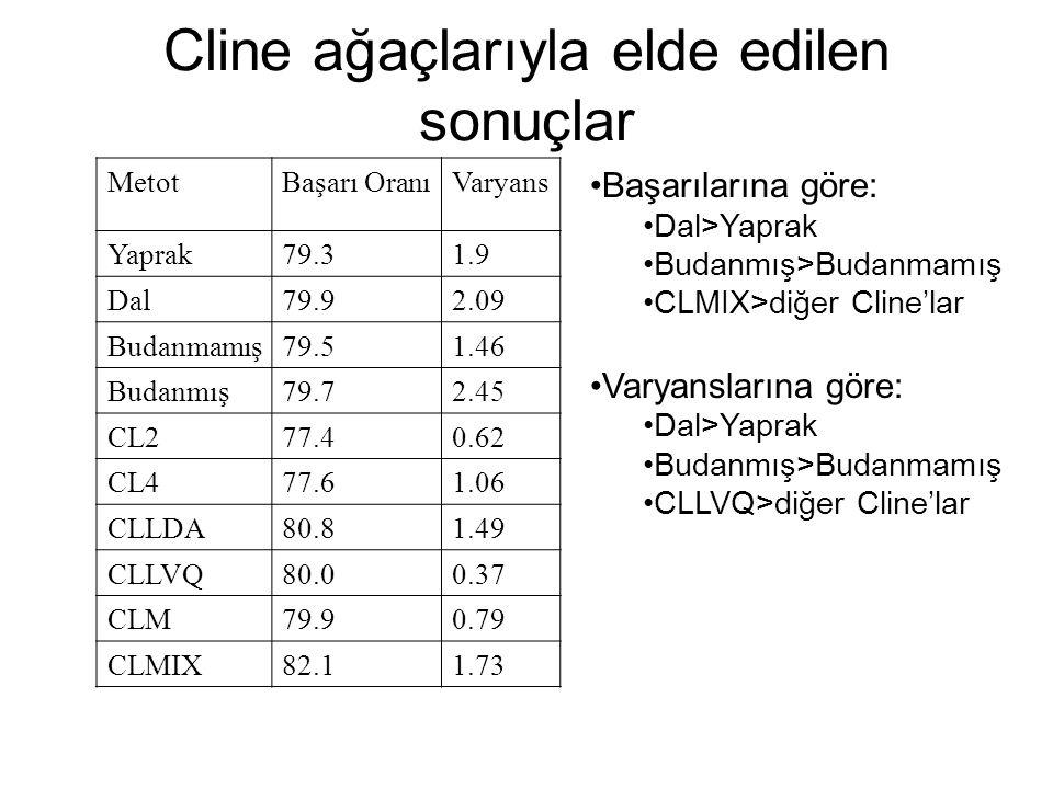 Cline ağaçlarıyla elde edilen sonuçlar